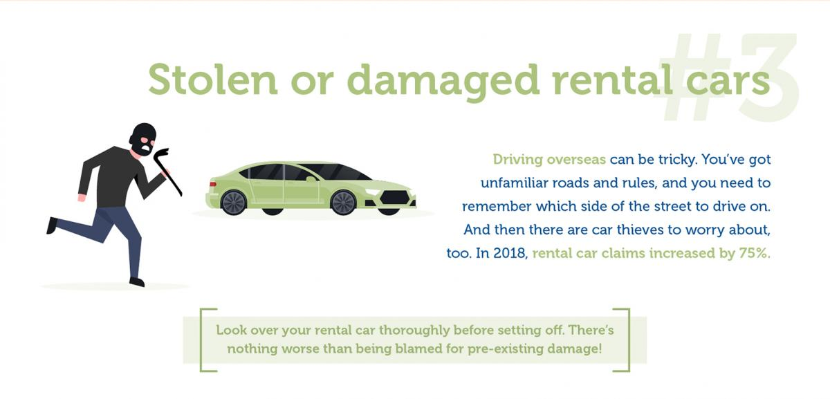 Travel Insurance Claims for 2018 - Stolen or Damaged Rental Cars