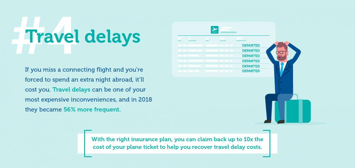 Travel Insurance Claims for 2018 - Travel Delays