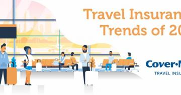 Travel Insurance Trends for 2018